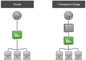 untangle-deployment