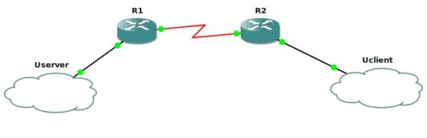 VirtualBox  + GNS3 Step 5