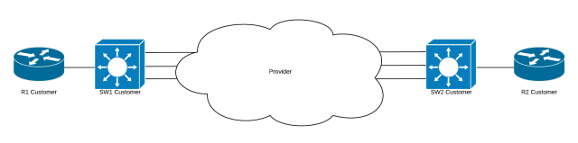 EtherChannel over Provider L2 cloud