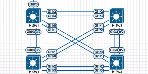 CCIE R&S V5 Switches