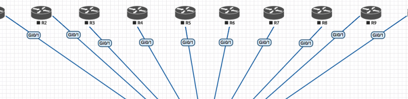 INE's CCIE R&S v5 topology for EVE-NG