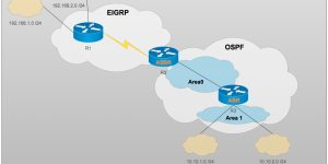 OSPF: Area range vs Summary address